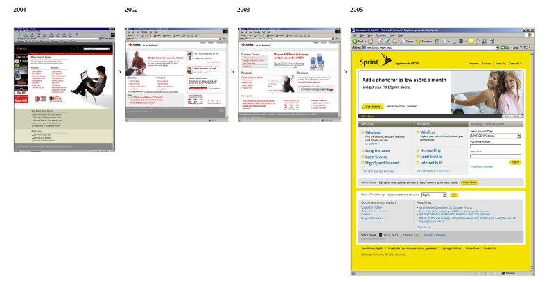 Sprint.com Homepage Evolution